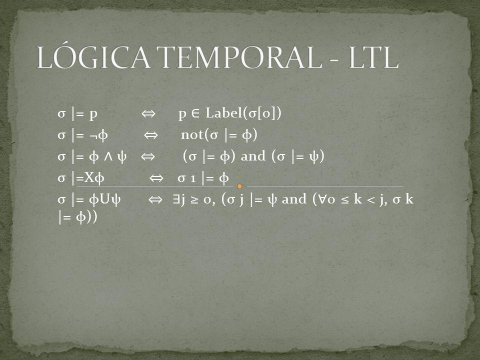 LÓGICA TEMPORAL - LTL σ |= p ⇔ p ∈ Label(σ[0]) σ |= ¬φ ⇔ not(σ |= φ)